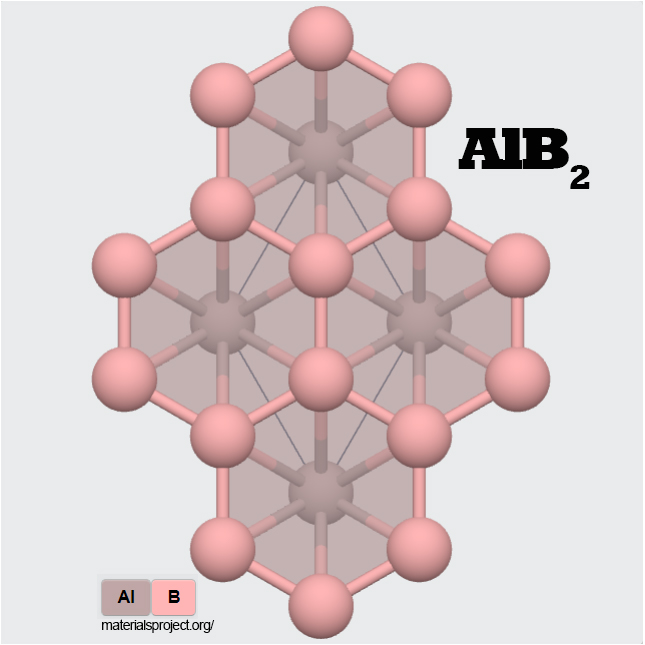 Bor, boron, elemental boron, amorphous boron, boron chemicals, boron nitride, titanium diboride, titanium carbide, zirconium diboride, zirconium carbide, magnesium diboride, aluminum boride, aluminum diboride, aluminum dodecaboride, aluminium boride, aluminium diboride, aluminium dodecaboride, nano boron, technical ceramics, advanced ceramics, magnesium diboride, pure, high purity, borax, boron oxide,
